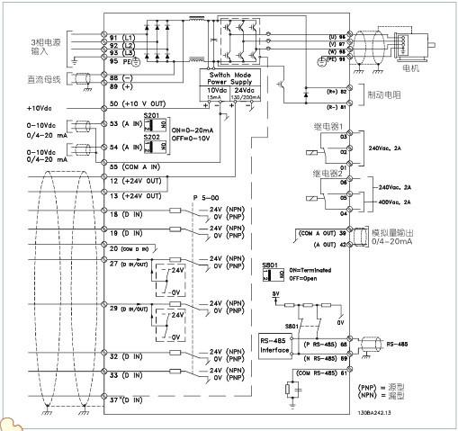 Chuy 202 N C 192 I ĐẶt SỬa ChỮa BiẾn TẦn Danfoss